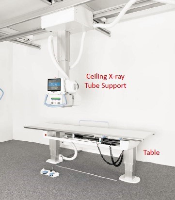 Typically, For A High Powered Ceiling Suspended X Ray System, A Larger Area  Is Required Than That For A Compact Small Animal X Ray System. Part 60